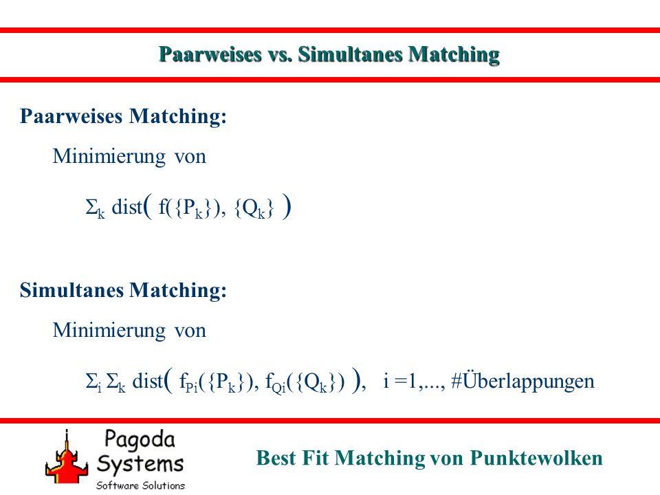 Best Fit Matching von Punktewolken Paarweises vs. Simultanes Matching Paarweises Matching: Minimierung von k dist ( f({P k }), {Q k } ) Simultanes Mat