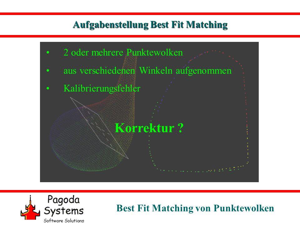 Best Fit Matching von Punktewolken Aufgabenstellung Best Fit Matching 2 oder mehrere Punktewolken aus verschiedenen Winkeln aufgenommen Kalibrierungsfehler Korrektur ?