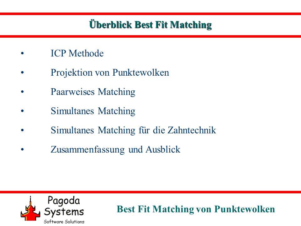 Best Fit Matching von Punktewolken Überblick Best Fit Matching ICP Methode Projektion von Punktewolken Paarweises Matching Simultanes Matching Simulta