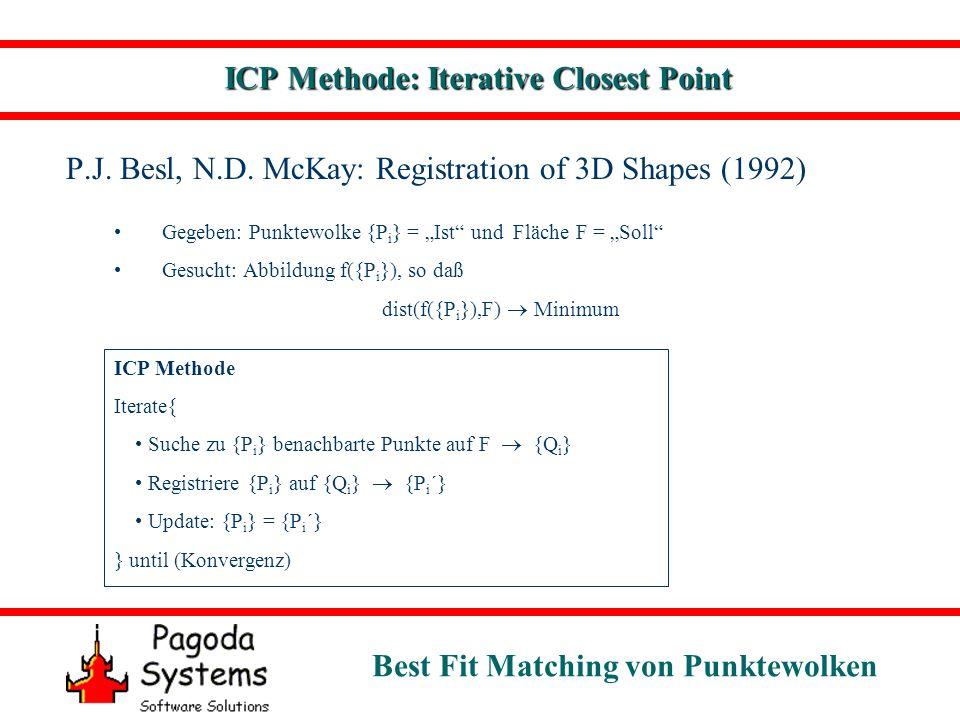 Best Fit Matching von Punktewolken ICP Methode: Iterative Closest Point {P i } S P1P1 P8P8 P 31 Q1Q1 Q8Q8 Q 31 x x x x x x Suche nächste Punkte x x x x x x P 31 ´ P8´P8´ P1´P1´ Q 31 Q8Q8 Q1Q1 {P i ´} S Registrierung