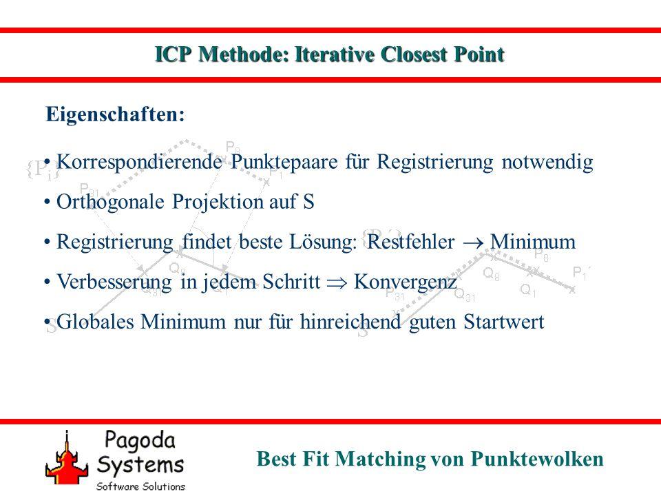 Best Fit Matching von Punktewolken ICP Methode: Iterative Closest Point Eigenschaften: Korrespondierende Punktepaare für Registrierung notwendig Ortho
