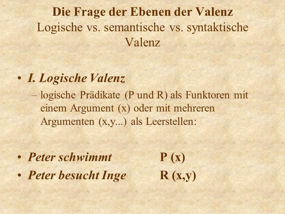Die Frage der Ebenen der Valenz Logische vs. semantische vs. syntaktische Valenz I. Logische Valenz –logische Prädikate (P und R) als Funktoren mit ei