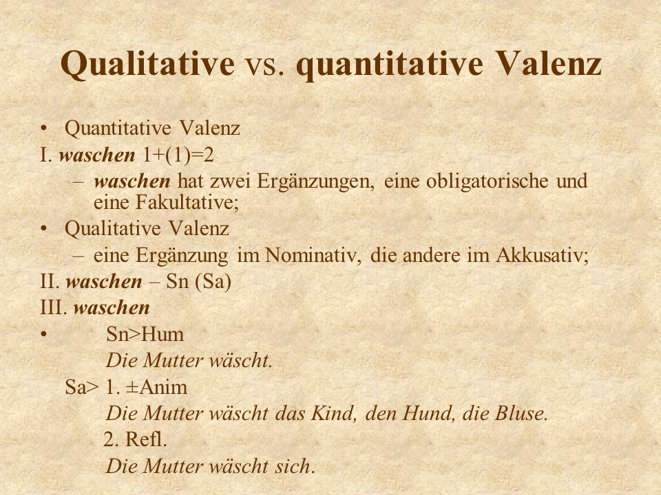 Qualitative vs. quantitative Valenz Quantitative Valenz I. waschen 1+(1)=2 –waschen hat zwei Ergänzungen, eine obligatorische und eine Fakultative; Qu
