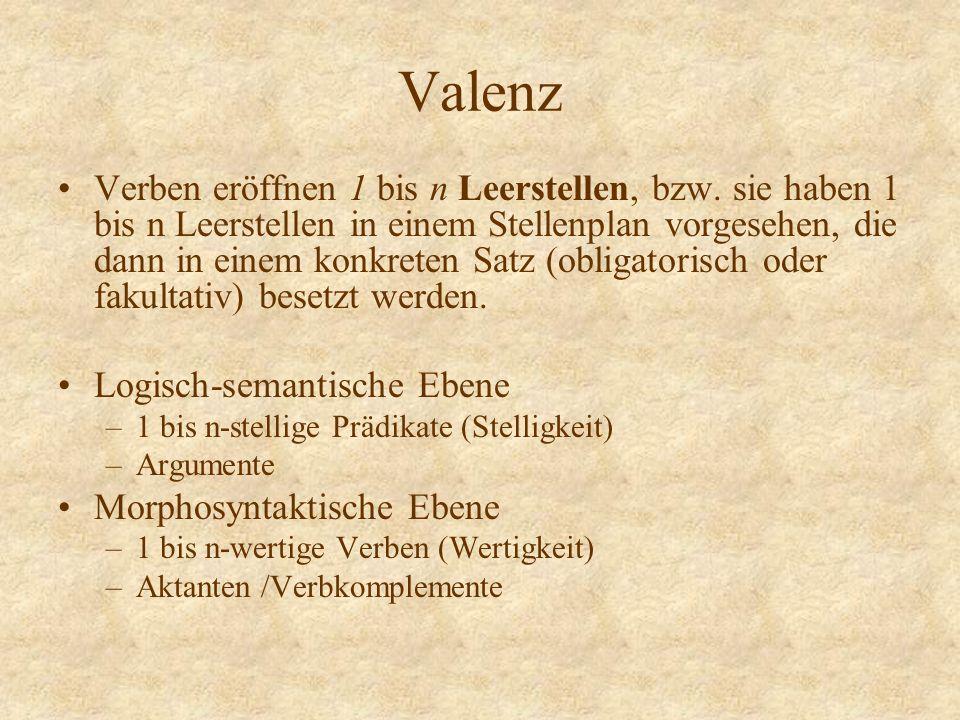 Valenz Verben eröffnen 1 bis n Leerstellen, bzw.