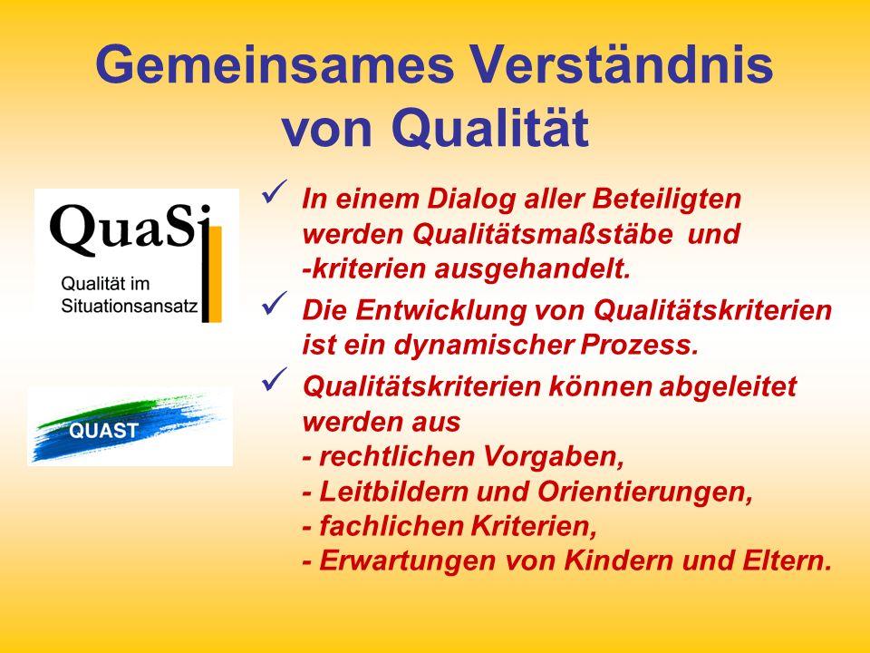 Gemeinsames Verständnis von Qualität In einem Dialog aller Beteiligten werden Qualitätsmaßstäbe und -kriterien ausgehandelt. Die Entwicklung von Quali