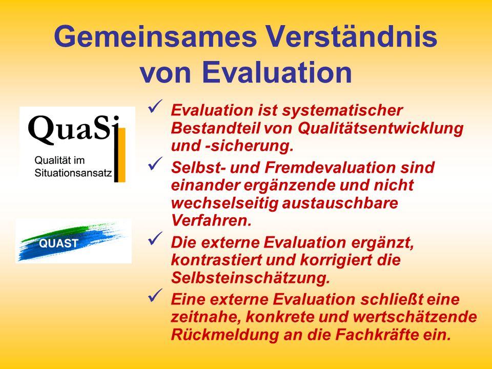 Gemeinsames Verständnis von Evaluation Evaluation ist systematischer Bestandteil von Qualitätsentwicklung und -sicherung. Selbst- und Fremdevaluation