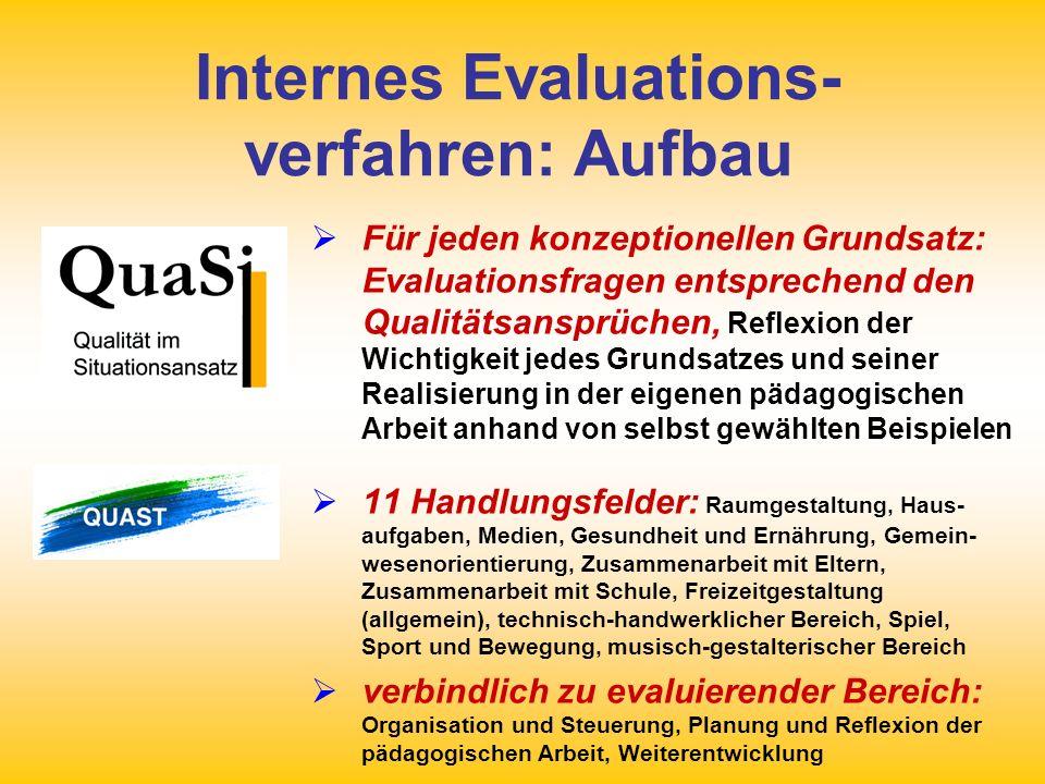 Internes Evaluations- verfahren: Aufbau Für jeden konzeptionellen Grundsatz: Evaluationsfragen entsprechend den Qualitätsansprüchen, Reflexion der Wic