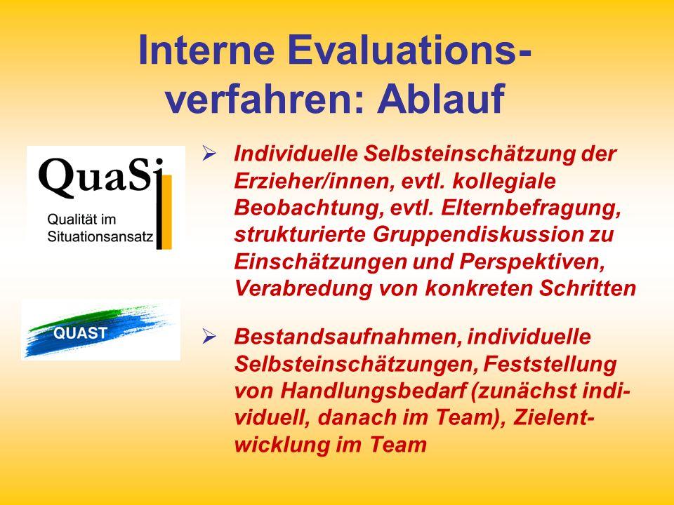 Interne Evaluations- verfahren: Ablauf Individuelle Selbsteinschätzung der Erzieher/innen, evtl. kollegiale Beobachtung, evtl. Elternbefragung, strukt