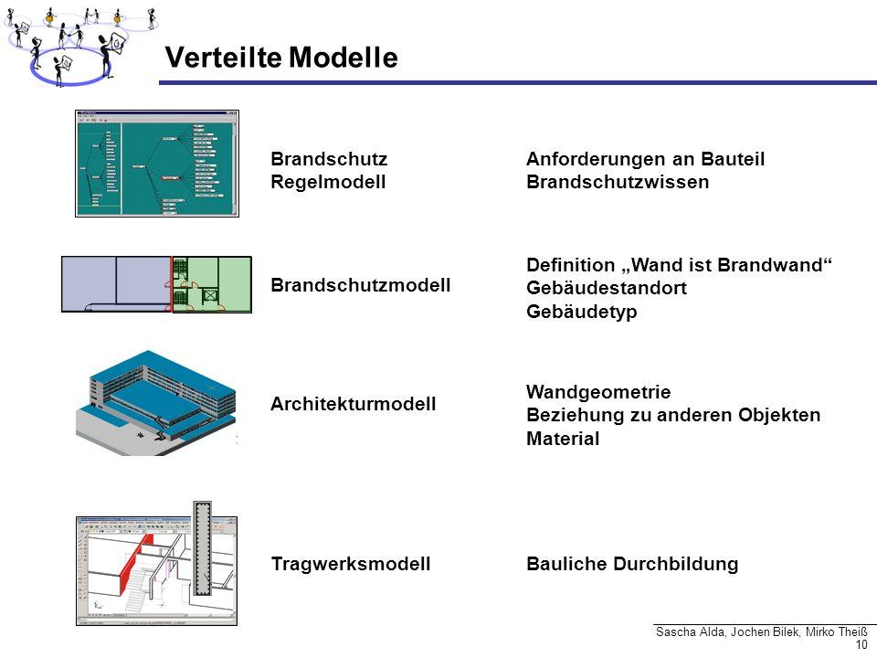 10 Sascha Alda, Jochen Bilek, Mirko Theiß Brandschutz Regelmodell Anforderungen an Bauteil Brandschutzwissen Verteilte Modelle Architekturmodell Wandg
