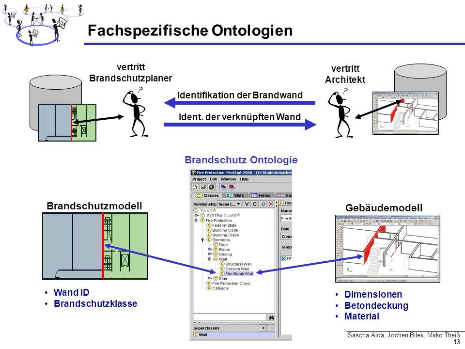 13 Sascha Alda, Jochen Bilek, Mirko Theiß Fachspezifische Ontologien Gebäudemodell Brandschutz Ontologie vertritt Architekt vertritt Brandschutzplaner