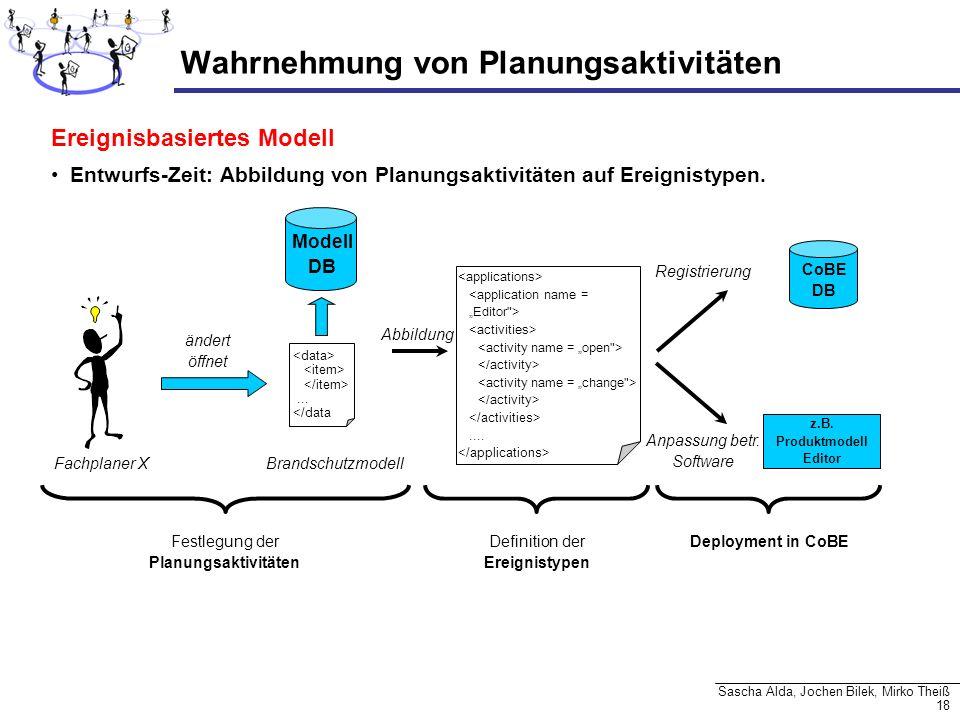 18 Sascha Alda, Jochen Bilek, Mirko Theiß Wahrnehmung von Planungsaktivitäten Ereignisbasiertes Modell Entwurfs-Zeit: Abbildung von Planungsaktivitäte