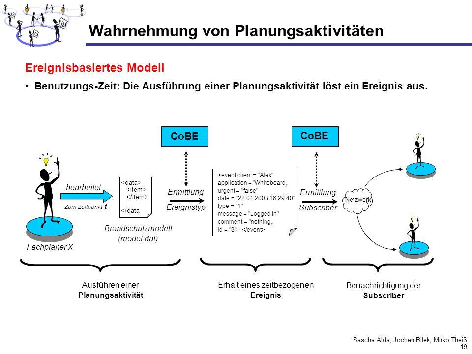 19 Sascha Alda, Jochen Bilek, Mirko Theiß Wahrnehmung von Planungsaktivitäten Ereignisbasiertes Modell Benutzungs-Zeit: Die Ausführung einer Planungsa