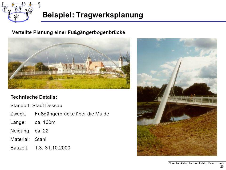 20 Sascha Alda, Jochen Bilek, Mirko Theiß Beispiel: Tragwerksplanung Verteilte Planung einer Fußgängerbogenbrücke Technische Details: Standort: Stadt