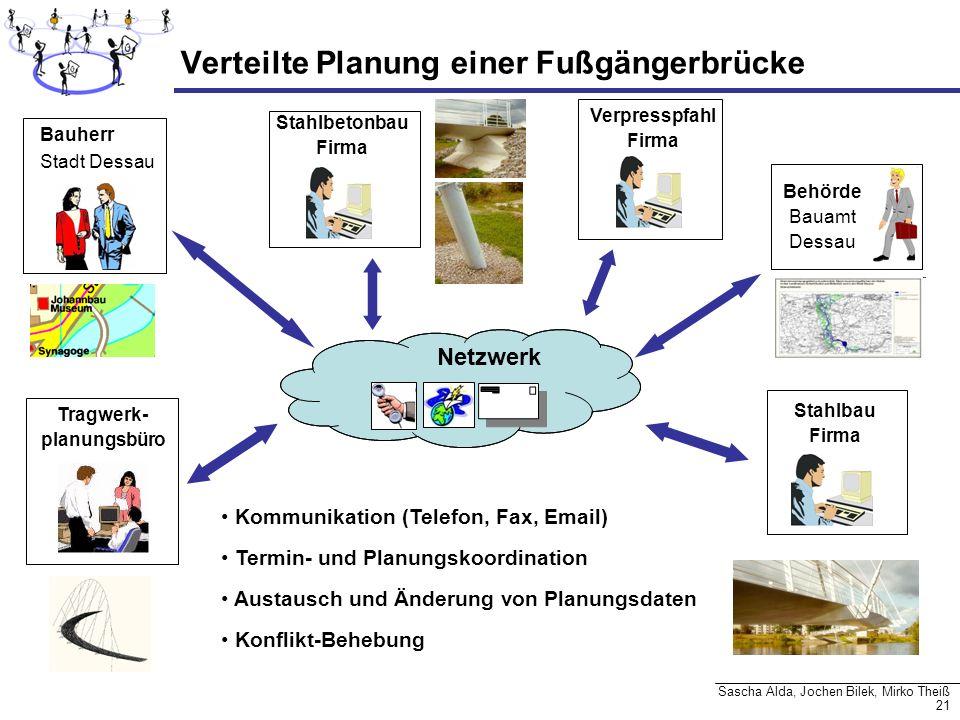 21 Sascha Alda, Jochen Bilek, Mirko Theiß Verteilte Planung einer Fußgängerbrücke Netzwerk Kommunikation (Telefon, Fax, Email) Termin- und Planungskoo