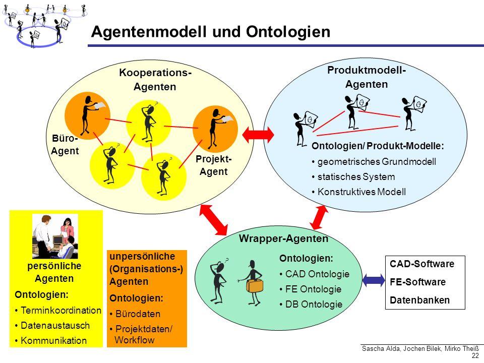 22 Sascha Alda, Jochen Bilek, Mirko Theiß Agentenmodell und Ontologien Produktmodell- Agenten Wrapper-Agenten Ontologien/ Produkt-Modelle: geometrisch