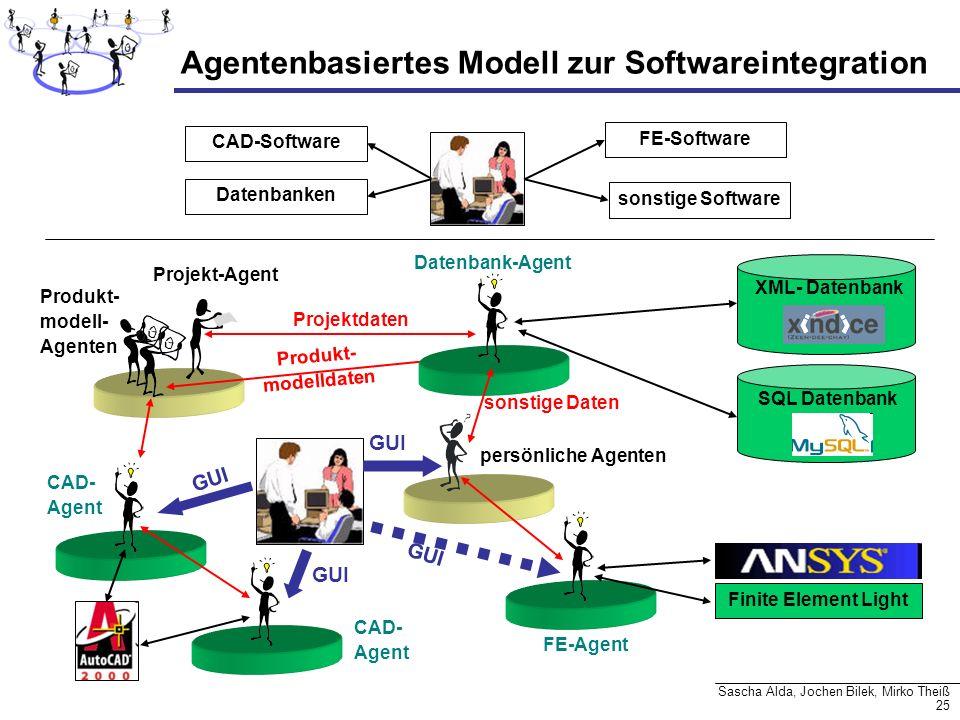 25 Sascha Alda, Jochen Bilek, Mirko Theiß CAD- Agent Agentenbasiertes Modell zur Softwareintegration CAD-Software FE-Software Datenbanken sonstige Sof