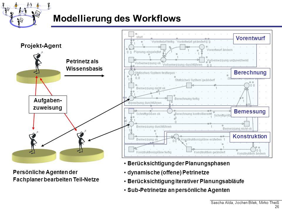 26 Sascha Alda, Jochen Bilek, Mirko Theiß Petrinetz als Wissensbasis Modellierung des Workflows VorentwurfBerechnung Berücksichtigung der Planungsphas