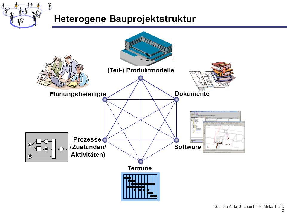 3 Sascha Alda, Jochen Bilek, Mirko Theiß Heterogene Bauprojektstruktur Dokumente (Teil-) Produktmodelle Software Prozesse (Zuständen/ Aktivitäten) Ter