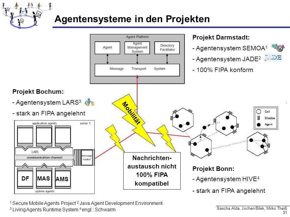 31 Sascha Alda, Jochen Bilek, Mirko Theiß Agentensysteme in den Projekten Projekt Bonn: - Agentensystem HIVE 4 - stark an FIPA angelehnt 1 Secure Mobi