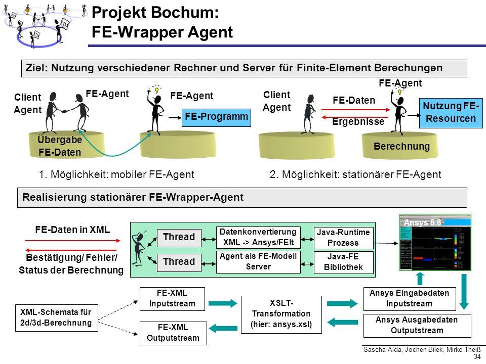 34 Sascha Alda, Jochen Bilek, Mirko Theiß Projekt Bochum: FE-Wrapper Agent Ziel: Nutzung verschiedener Rechner und Server für Finite-Element Berechung