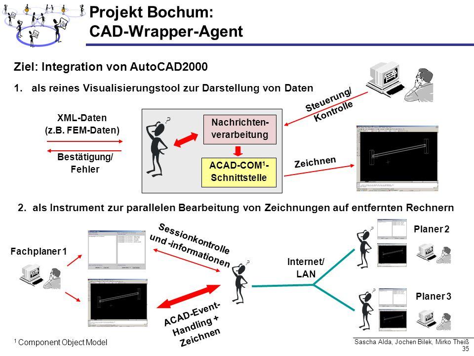 35 Sascha Alda, Jochen Bilek, Mirko Theiß Projekt Bochum: CAD-Wrapper-Agent Ziel: Integration von AutoCAD2000 1. als reines Visualisierungstool zur Da