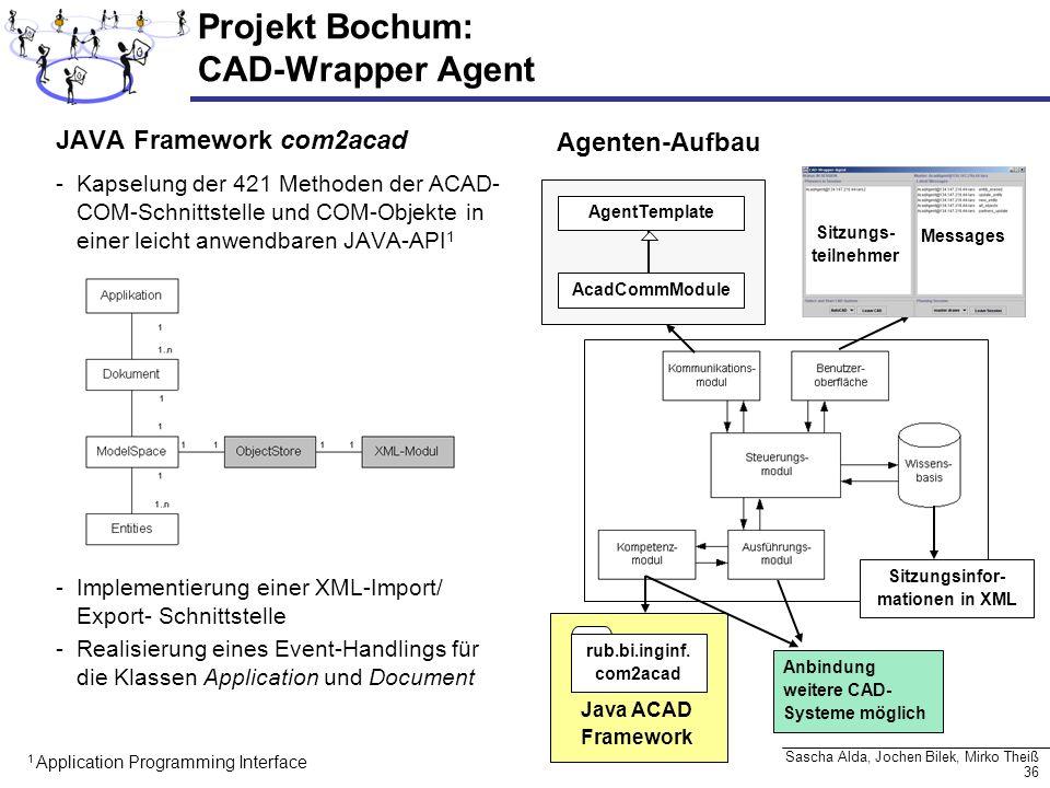 36 Sascha Alda, Jochen Bilek, Mirko Theiß Projekt Bochum: CAD-Wrapper Agent JAVA Framework com2acad -Kapselung der 421 Methoden der ACAD- COM-Schnitts