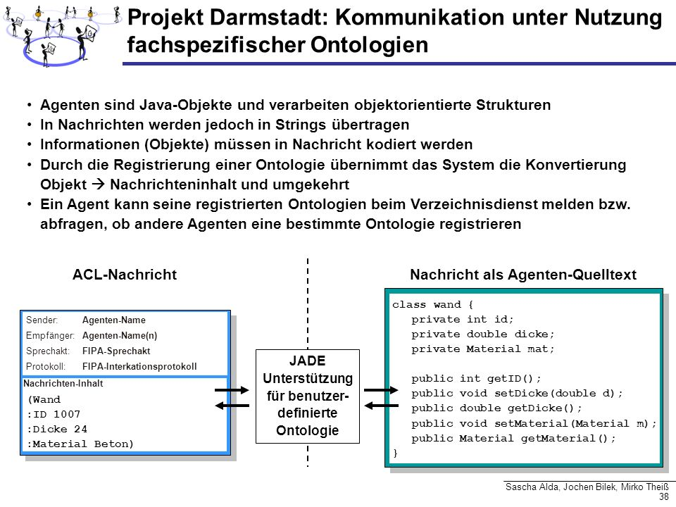 38 Sascha Alda, Jochen Bilek, Mirko Theiß Projekt Darmstadt: Kommunikation unter Nutzung fachspezifischer Ontologien Agenten sind Java-Objekte und ver