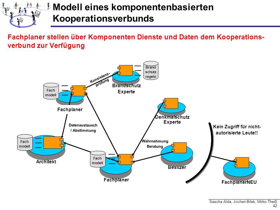 42 Sascha Alda, Jochen Bilek, Mirko Theiß Modell eines komponentenbasierten Kooperationsverbunds Fachplaner stellen über Komponenten Dienste und Daten