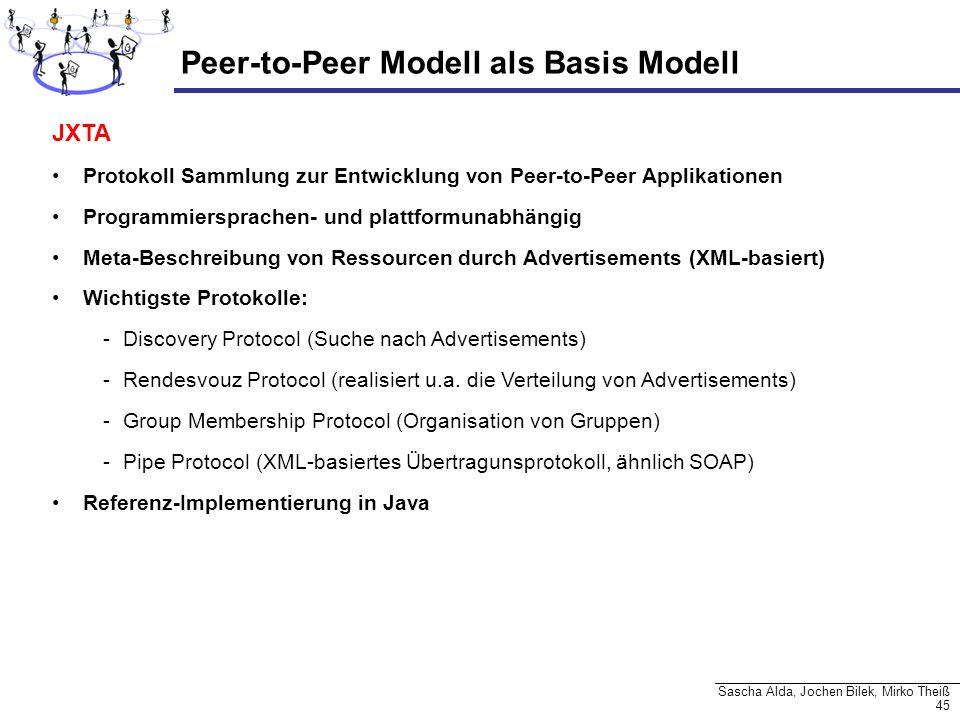 45 Sascha Alda, Jochen Bilek, Mirko Theiß Peer-to-Peer Modell als Basis Modell JXTA Protokoll Sammlung zur Entwicklung von Peer-to-Peer Applikationen