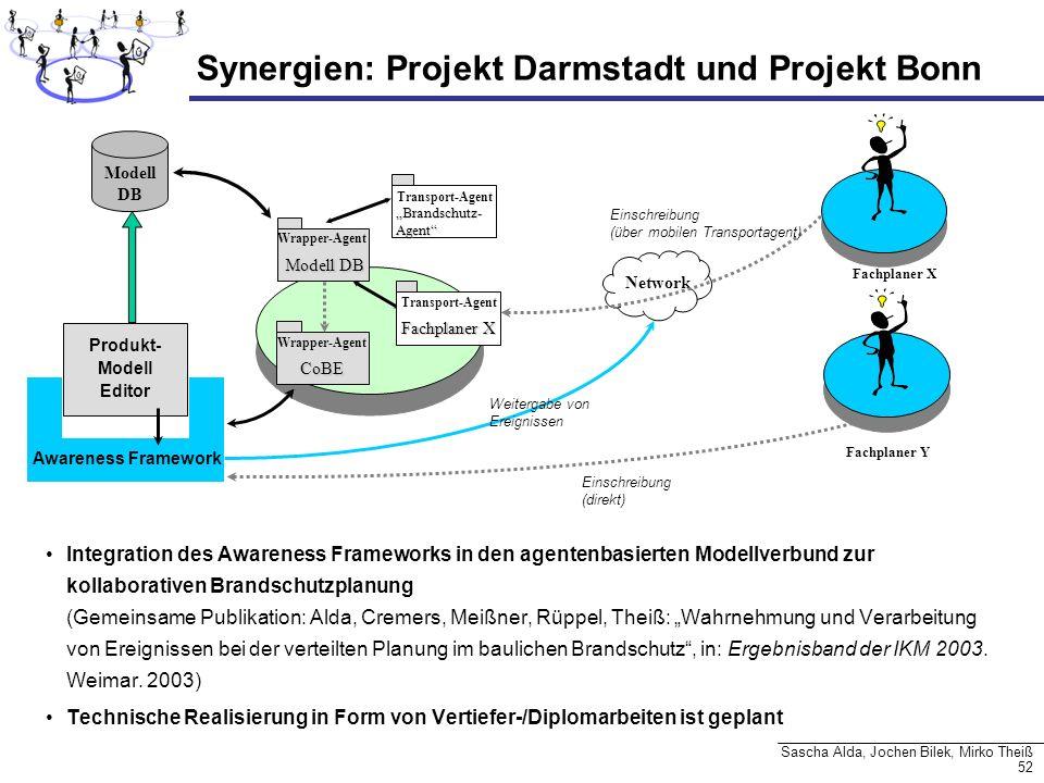 52 Sascha Alda, Jochen Bilek, Mirko Theiß CoBE Awareness Framework Modell DB Wrapper-Agent Modell DB Network Weitergabe von Ereignissen Einschreibung