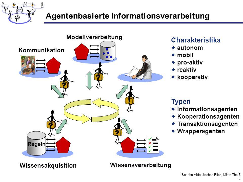 6 Sascha Alda, Jochen Bilek, Mirko Theiß Agentenbasierte Informationsverarbeitung Charakteristika autonom mobil pro-aktiv reaktiv kooperativ ! ? Regel