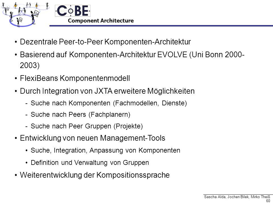 60 Sascha Alda, Jochen Bilek, Mirko Theiß Component Architecture Dezentrale Peer-to-Peer Komponenten-Architektur Basierend auf Komponenten-Architektur