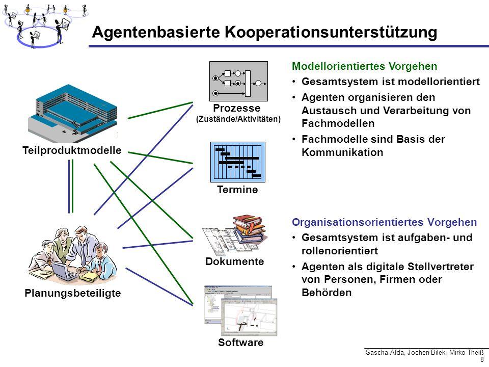 8 Sascha Alda, Jochen Bilek, Mirko Theiß Agentenbasierte Kooperationsunterstützung Organisationsorientiertes Vorgehen Gesamtsystem ist aufgaben- und r