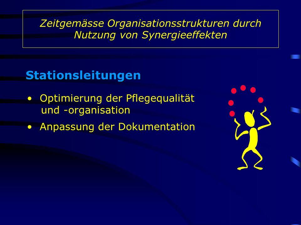Zeitgemässe Organisationsstrukturen durch Nutzung von Synergieeffekten Stationsleitungen Optimierung der Pflegequalität und -organisation Anpassung de