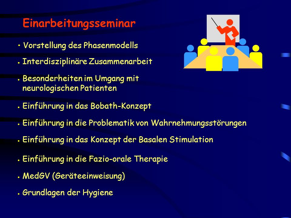 Einarbeitungsseminar Vorstellung des Phasenmodells Interdisziplinäre Zusammenarbeit Grundlagen der Hygiene Einführung in die Problematik von Wahrnehmu