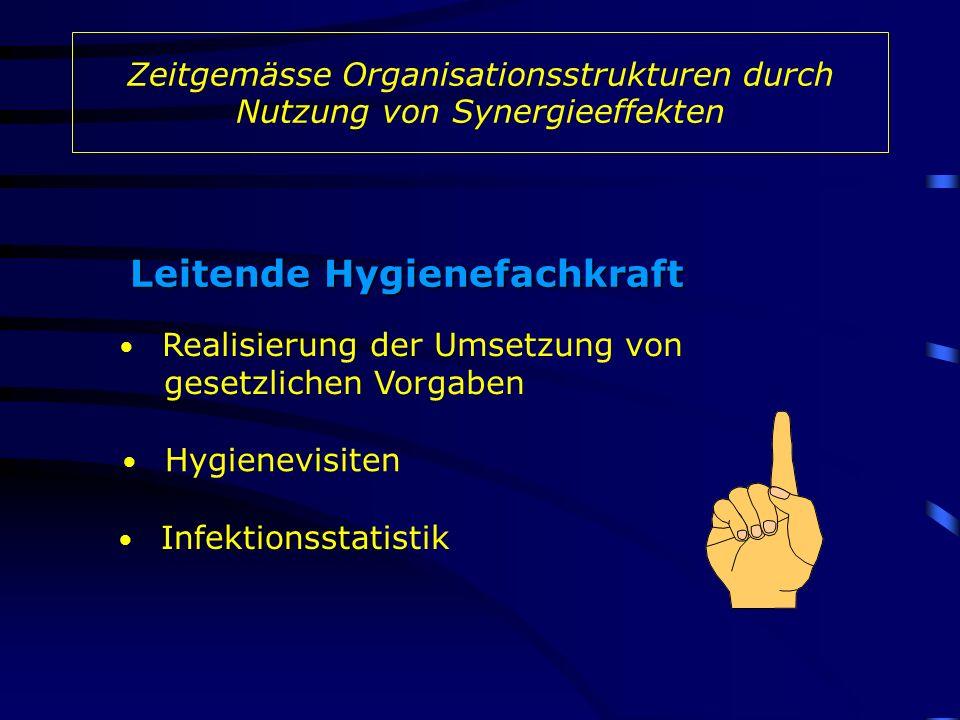 Zeitgemässe Organisationsstrukturen durch Nutzung von Synergieeffekten Leitende Hygienefachkraft Infektionsstatistik Hygienevisiten Realisierung der U