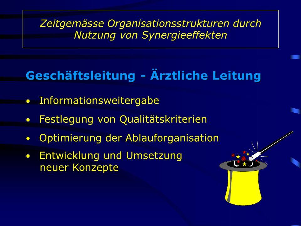 Zeitgemässe Organisationsstrukturen durch Nutzung von Synergieeffekten Geschäftsleitung - Ärztliche Leitung Festlegung von Qualitätskriterien Entwickl