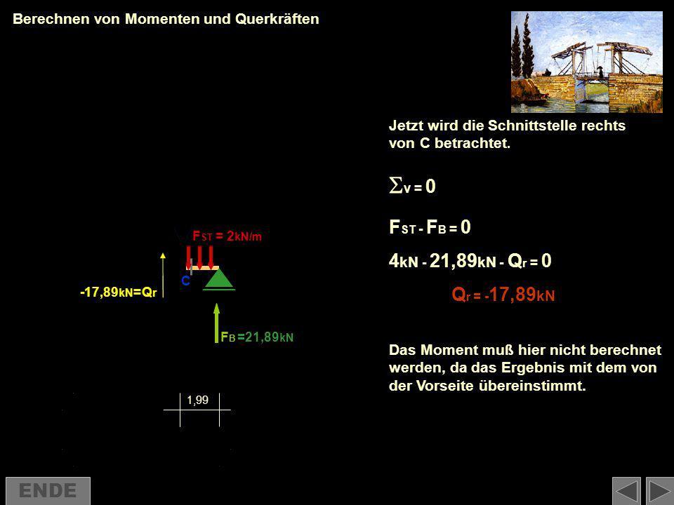 Berechnen von Momenten und Querkräften Jetzt wird die Schnittstelle rechts von C betrachtet. 5,001,99 7,00 5,00 F AV FBFB F=60N F ST =2kN/m² = 6,63 kN