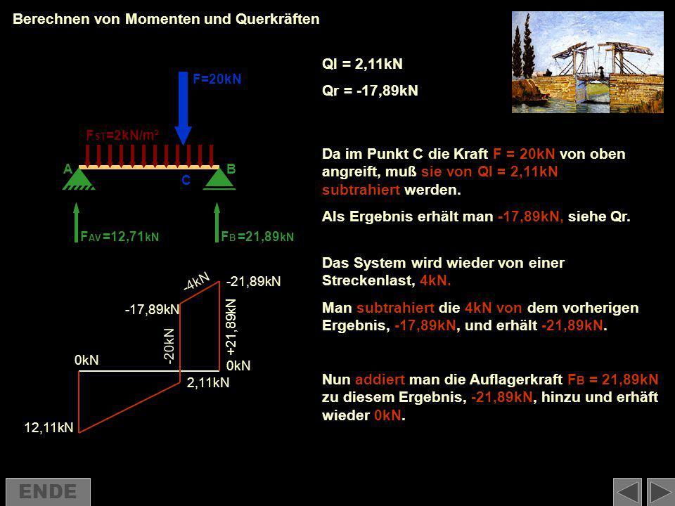 Berechnen von Momenten und Querkräften F AV FBFB F=20kN F ST =2kN/m² =12,71 kN =21,89 kN 12,11kN 2,11kN -17,89kN -21,89kN - 4 k N Ql = 2,11kN Qr = -17