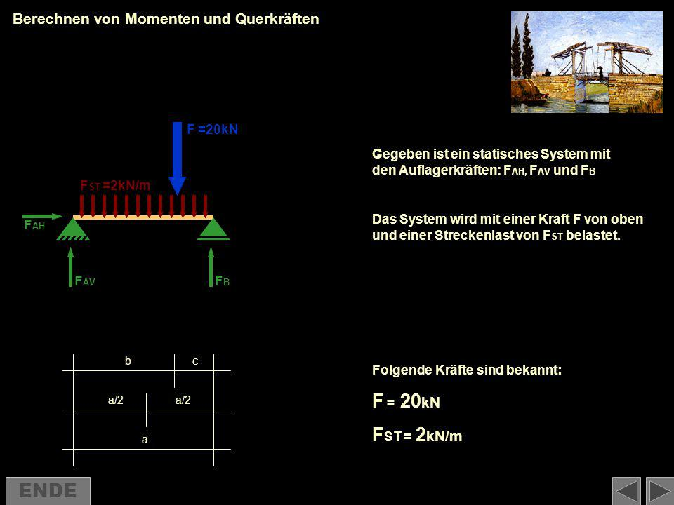 Berechnen von Momenten und Querkräften a b a/2 c F F ST F AH F AV FBFB FGFG F A B Unter der Annahme, daß die Summe der Momente um einen Drehpunkt null ergibt, kann man folgende Formel aufstellen: F ST · a ist die gesamte Streckenlast, F G Sie greift in der Mitte an.