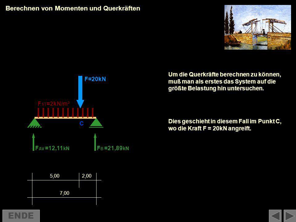 Berechnen von Momenten und Querkräften Das System wird jetzt vor und hinter dem Punkt C geschnitten.