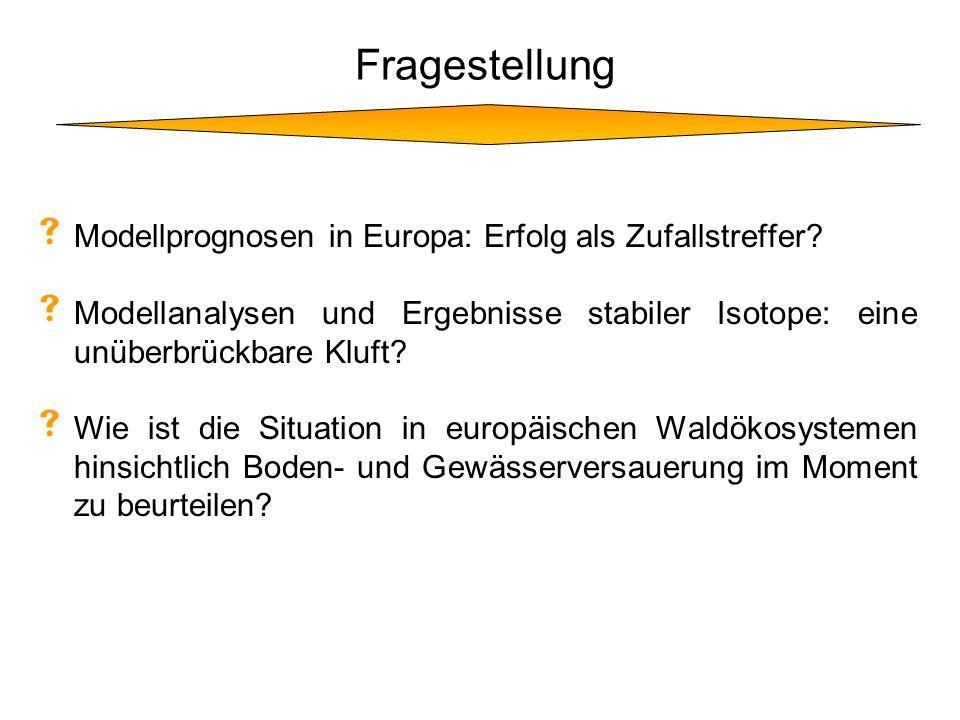 Fragestellung Modellprognosen in Europa: Erfolg als Zufallstreffer.