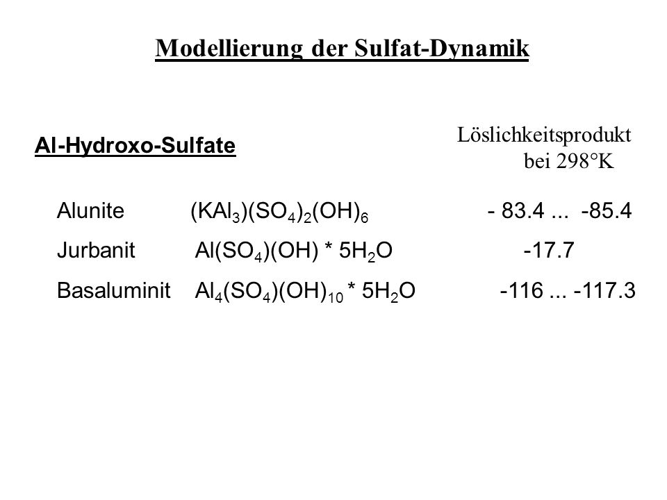 Löslichkeitsprodukt bei 298°K Alunite(KAl 3 )(SO 4 ) 2 (OH) 6 - 83.4...