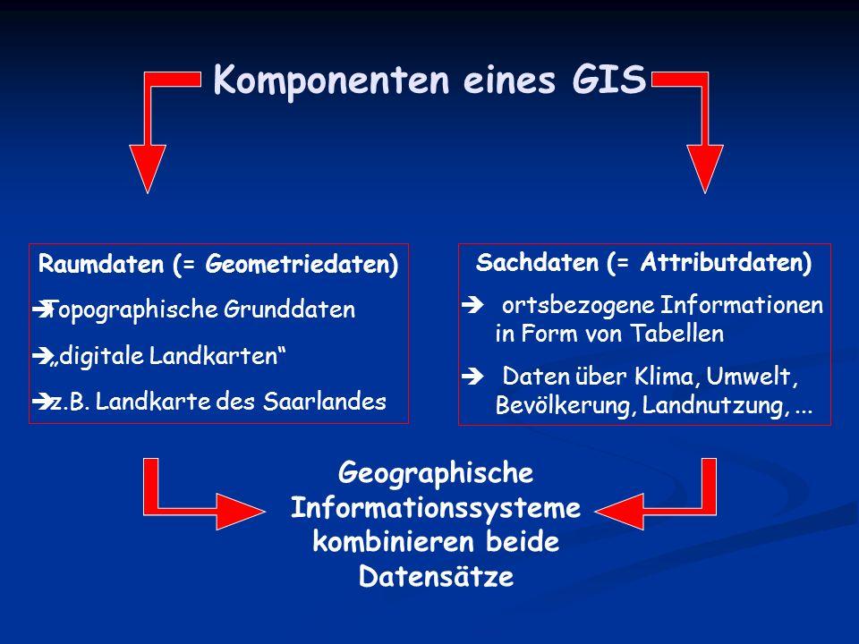 Komponenten eines GIS Raumdaten (= Geometriedaten) Topographische Grunddaten digitale Landkarten z.B. Landkarte des Saarlandes Sachdaten (= Attributda