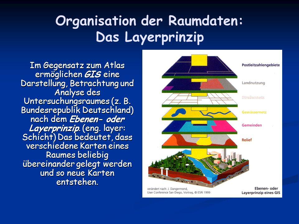 Organisation der Raumdaten: Das Layerprinzip Im Gegensatz zum Atlas ermöglichen GIS eine Darstellung, Betrachtung und Analyse des Untersuchungsraumes
