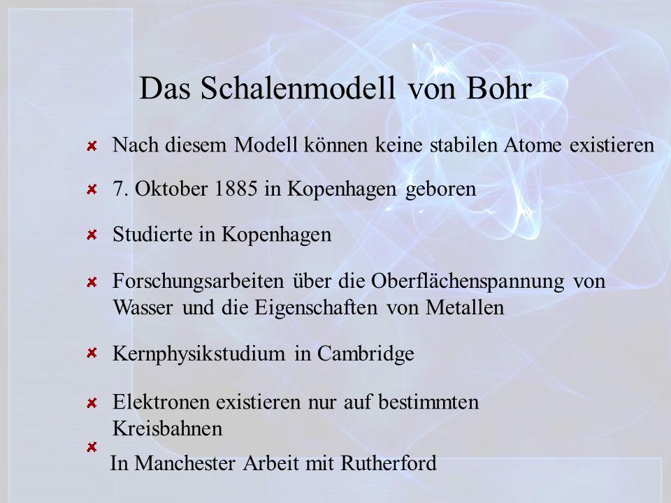 Das Schalenmodell von Bohr Nach diesem Modell können keine stabilen Atome existieren 7. Oktober 1885 in Kopenhagen geboren Studierte in Kopenhagen For