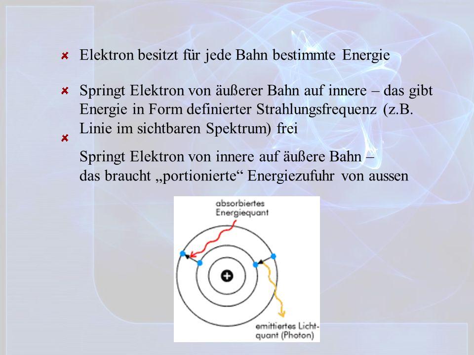 Springt Elektron von äußerer Bahn auf innere – das gibt Energie in Form definierter Strahlungsfrequenz (z.B. Linie im sichtbaren Spektrum) frei Spring