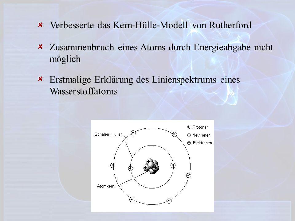 Erstmalige Erklärung des Linienspektrums eines Wasserstoffatoms Zusammenbruch eines Atoms durch Energieabgabe nicht möglich Verbesserte das Kern-Hülle