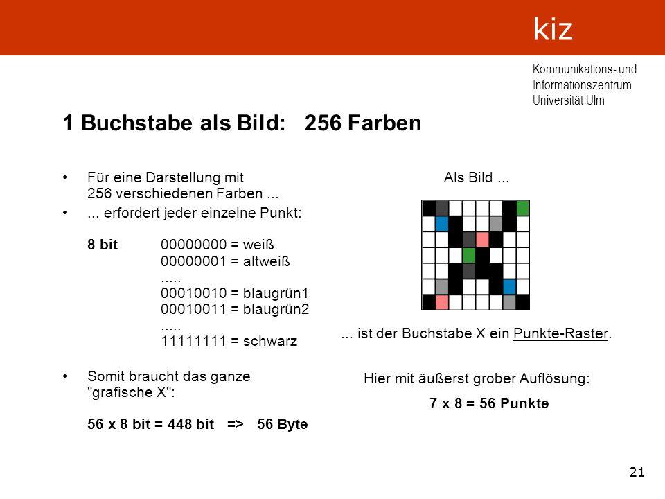 21 Kommunikations- und Informationszentrum Universität Ulm kiz 1 Buchstabe als Bild: 256 Farben Für eine Darstellung mit 256 verschiedenen Farben.....