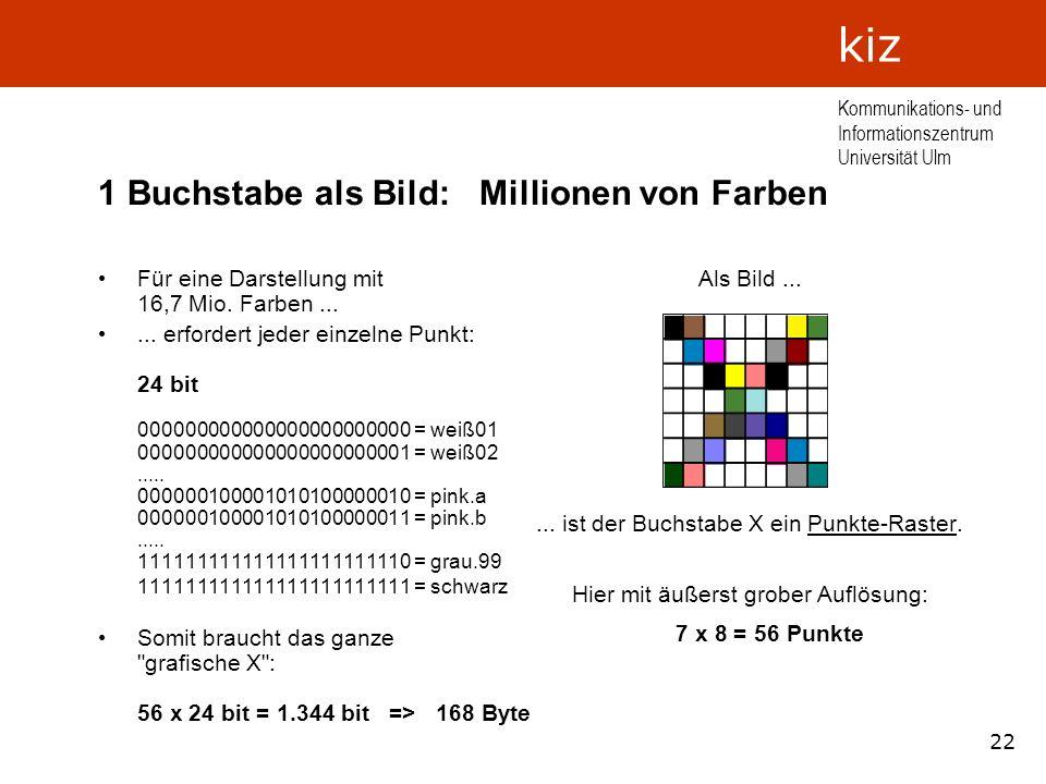 22 Kommunikations- und Informationszentrum Universität Ulm kiz 1 Buchstabe als Bild: Millionen von Farben Für eine Darstellung mit 16,7 Mio. Farben...
